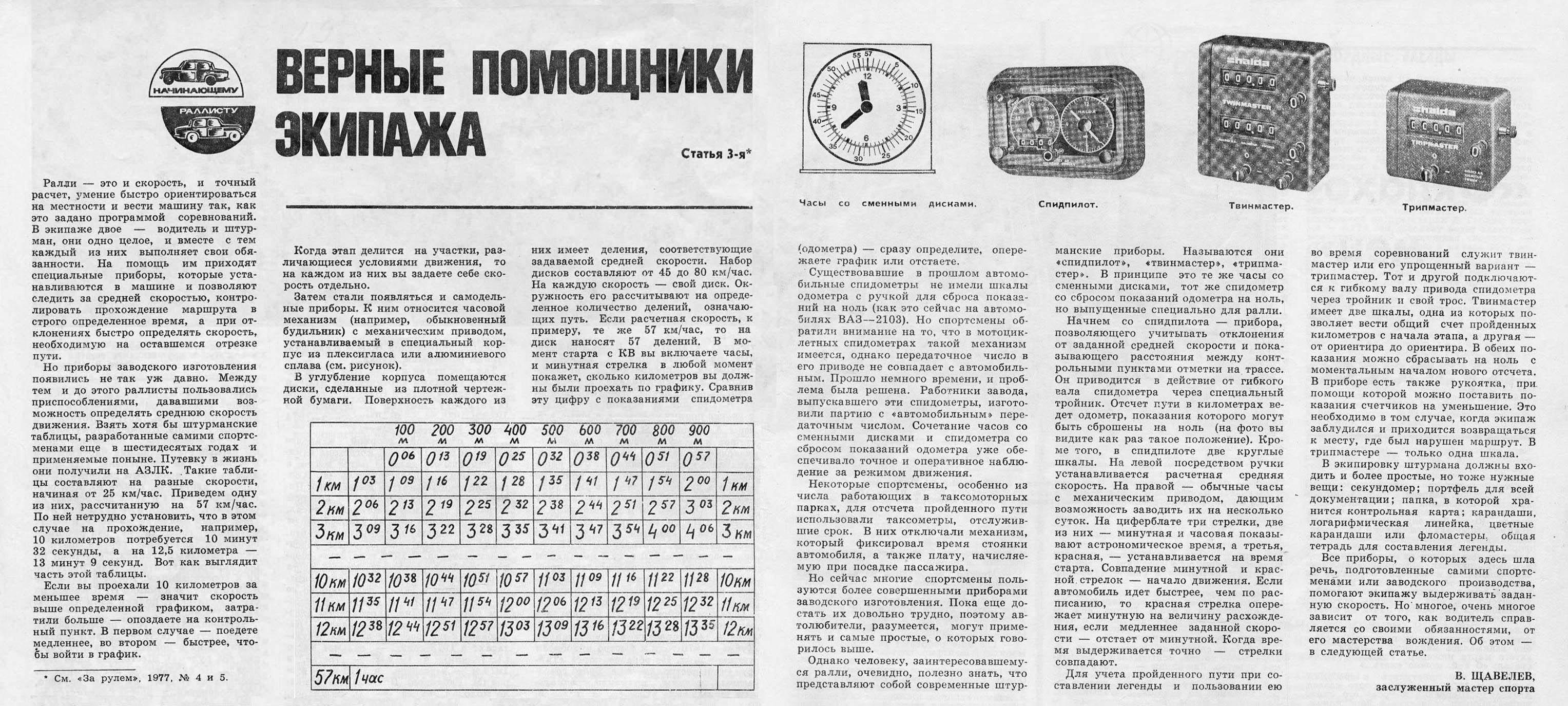 http://www.sovietrally.ru/lim/lim-shd-05.JPG